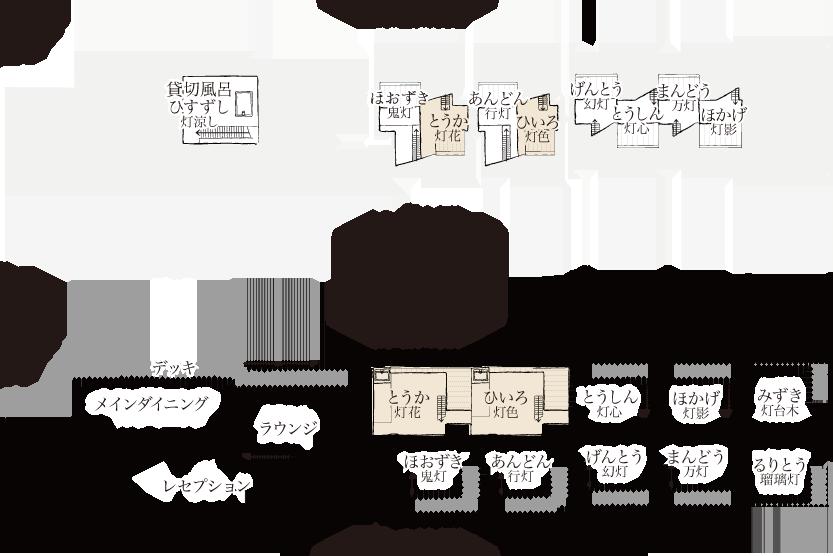 客室マップ